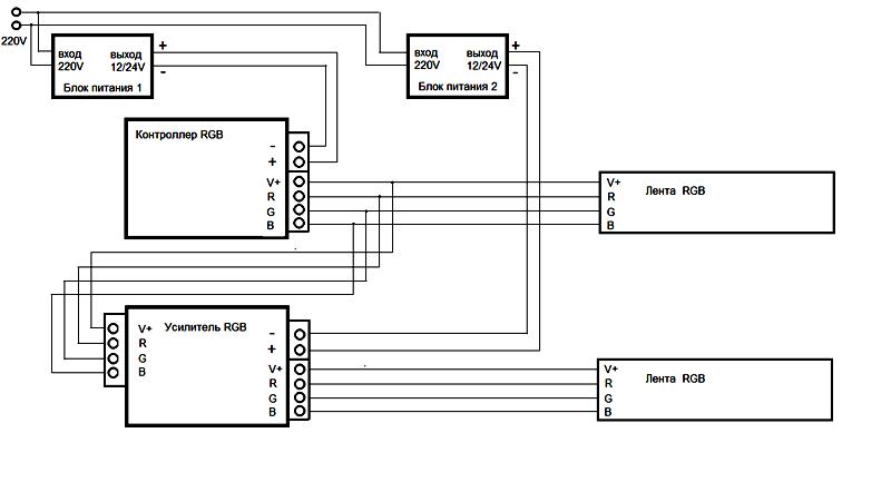 Инструкции по монтажу светодиодной ленты